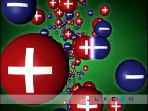 how Led works-Physics