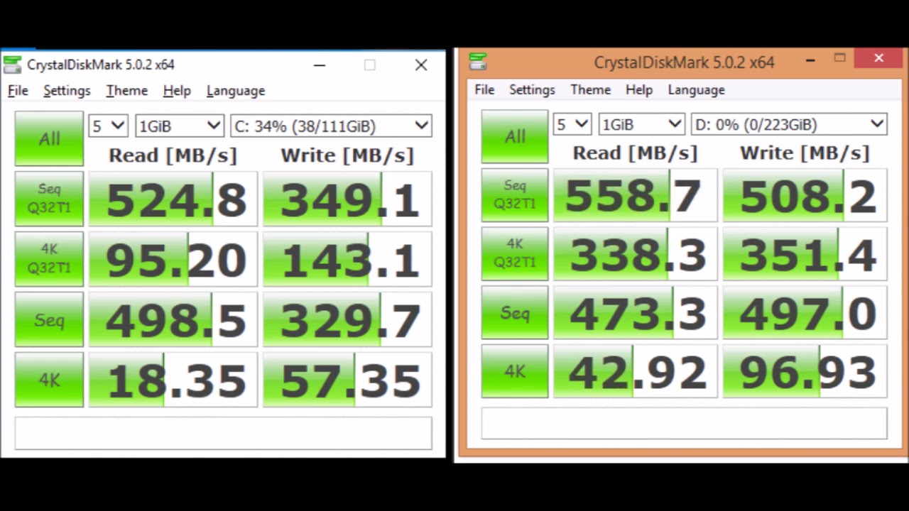 KingstonA400 VS Adata SP580