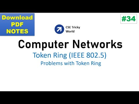 Computer Networks | Token Ring | Problems With Token Ring| GATE | CSE | NET