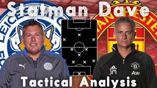 MANCHESTER UNITED VS. LEICESTER CITY | TACTICAL ANALYSIS
