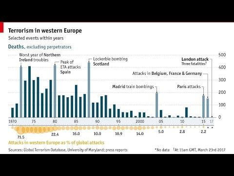 James O'Brien vs media coverage of Islamist terrorism
