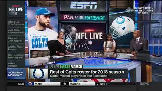 NFL Live(April 10, 2018)Analysts break down the latest news in the...