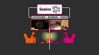 Gamico | Play Games, Make A Living! | A Revolutionary Addition To The Gaming Industry