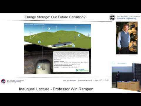 Energy Storage - Our Salvation
