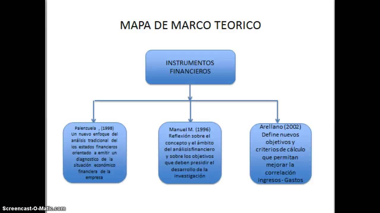 Instrumentos financieros anexos mifid ii