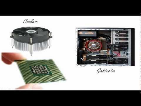 Funções Básicas de um Sistema Operacional