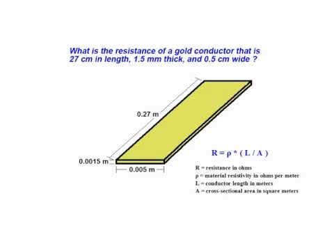 Online tutorial on how to find resistance and resistivity of a conductor