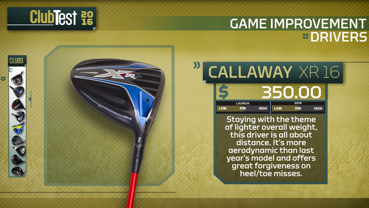 Clubtest 2016 Callaway Xr 16 Driver Review Golfcom Youtube