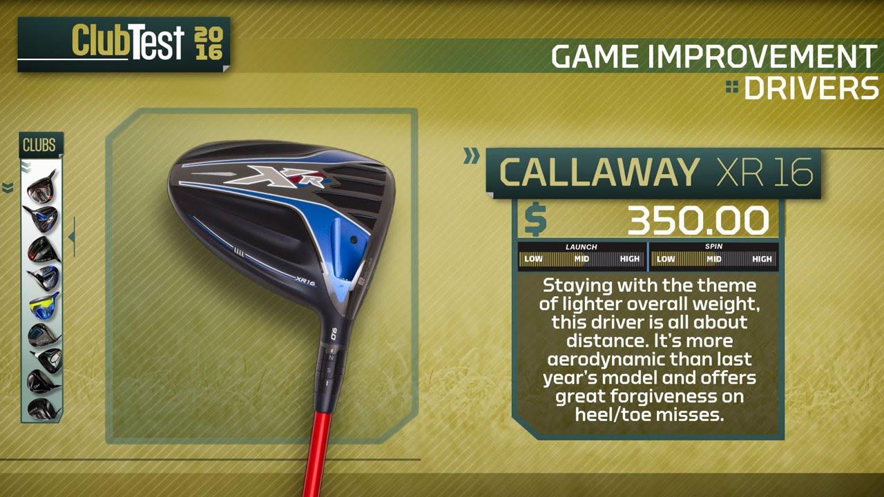 Clubtest 2016 Callaway Xr 16 Driver Review Golf