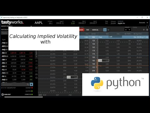 Calculating Implied Volatility From An Option Price Using Python