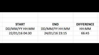 EXCEL - Hour & Minute difference between 2 Date & Time