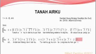 Tanah Airku  | SATB – Teks Kor Lagu Nasional Not Angka