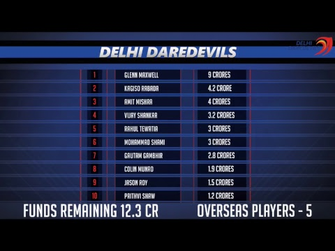 IPL Auction Live Analysis session 2 | Breaking It Down | The Cricket Cafe
