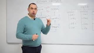 Логічна матриця - уроки проектного менеджменту