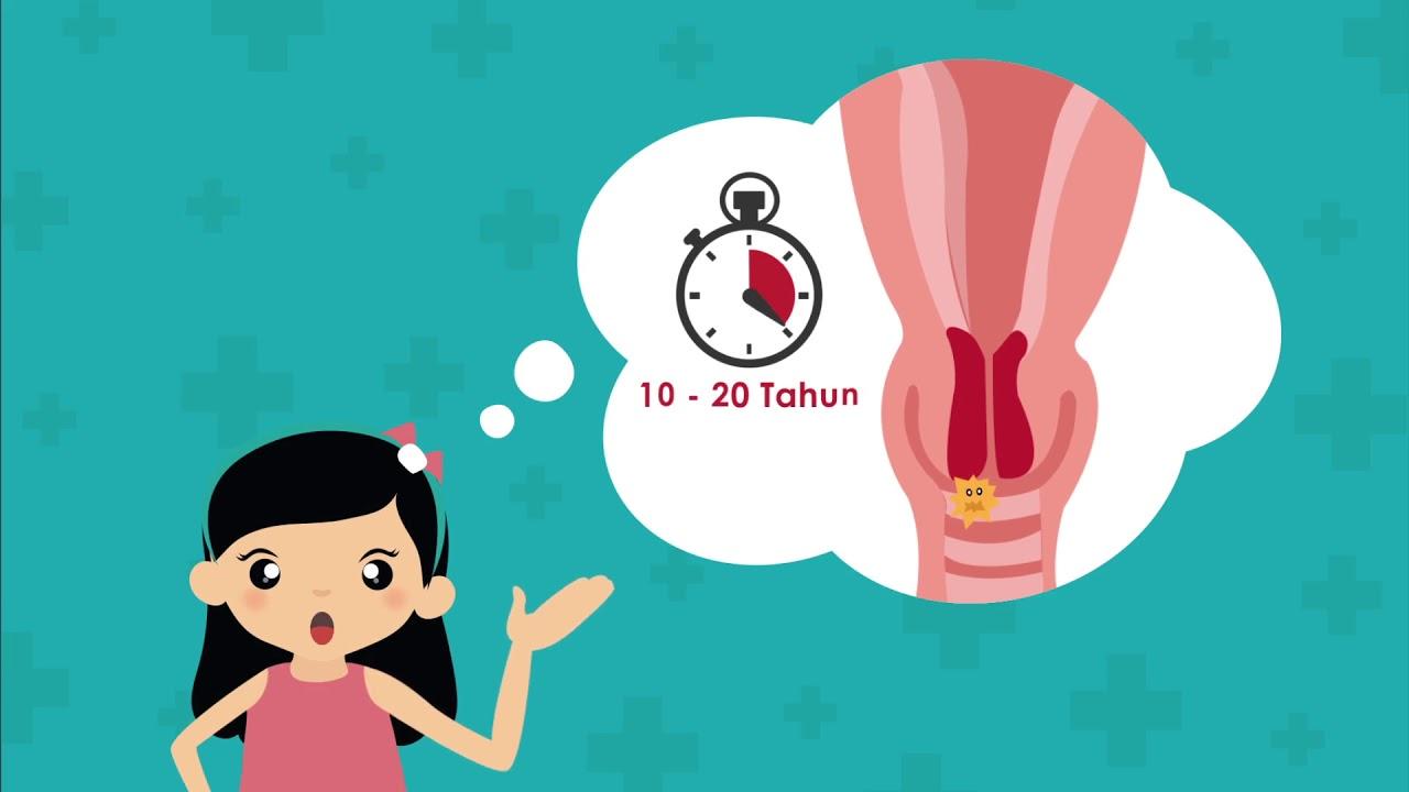 Animasi Kampanye Pecegahan Kanker Serviks [AKSI PEDULI ...
