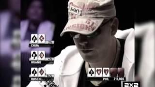 Уроки школы покера PokerStars. Урок №10