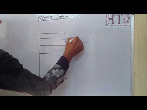 Main memory Management 3 Best fit and First fit Algorithms OS in hindi