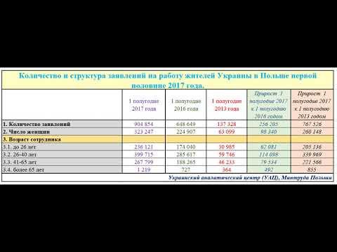 ОГЭ 2017 - впечатления, результаты - Преподавание