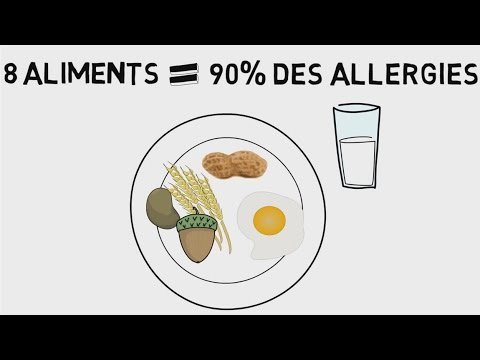 allergie alimentaire glossite langue gonflée