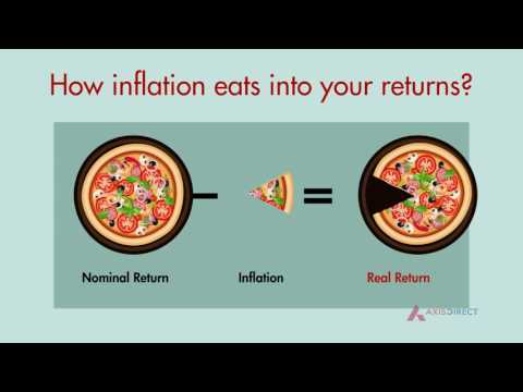 Chasing Returns - Real vs Nominal