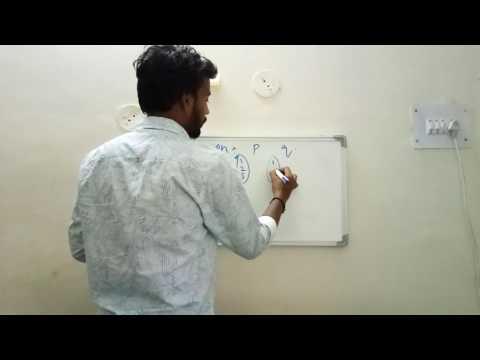 demo video on topic FUNCTIONS / MATHEMATICS