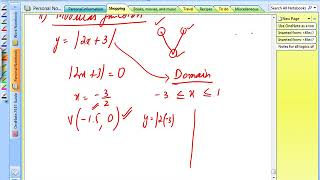 linear FUNCTIONS and its modulas functions