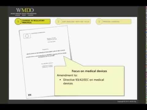 The European Medical Device New Regulation