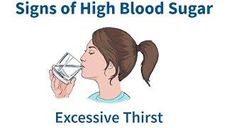 Signs & Symptoms of Diabetes