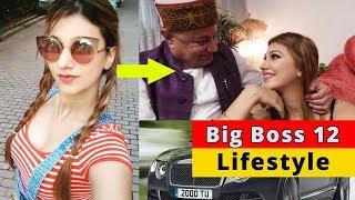Jasleen Matharu (Bigg Boss 12) Lifestyle,House, Cars, Luxurious, Family, Biography & Net Worth