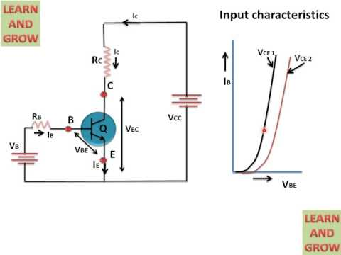 BIPOLAR JUNCTION TRANSISTOR (BJT) (हिन्दी )! LEARN AND GROW