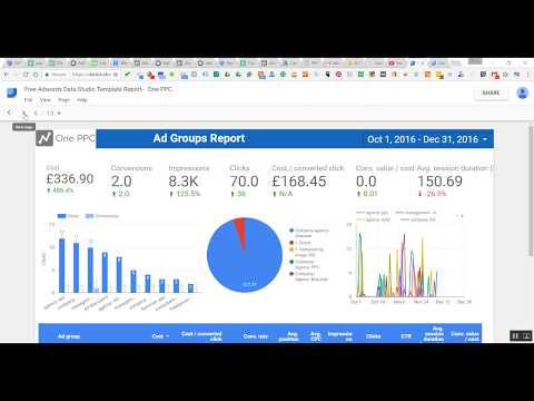 Adwords Data Studio Template Report - Free Google Ads Report