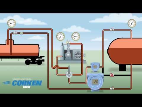 Tank Car Unloading Application (Liquefied Gas Transfer & Vapor Recovery)