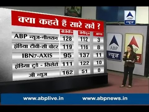 Bihar Assembly Elections: Pre-poll surveys project majority to NDA