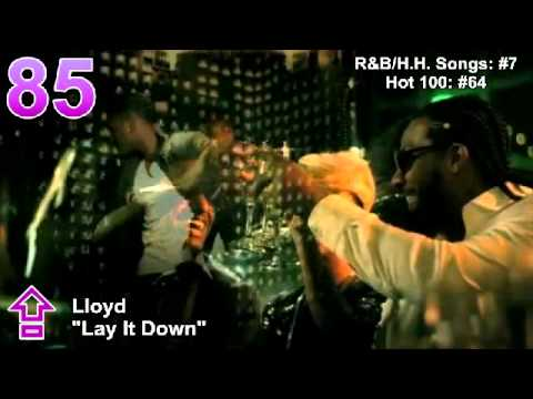 #10076 Billboards Top 100 R&BHip Hop Songs of 2010