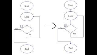 Raptor - Reverse Loop Logic