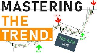 TREND TRADING | The Trading Strategy That Will MAKE You Profitable.