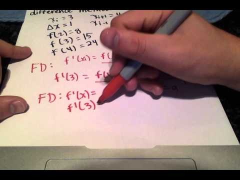 Forward, Backward, and Central Difference Method