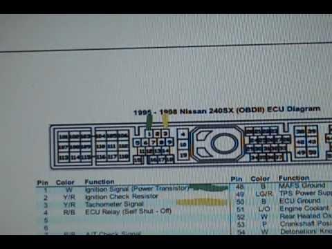 hqdefault?sqp= oaymwEWCKgBEF5IWvKriqkDCQgBFQAAiEIYAQ==&rs=AOn4CLCuZhio9m46Mp4FeMYnu_Ozdo6hNA how to install bee r rev limiter 96 240sx youtube omex rev limiter wiring diagram at reclaimingppi.co