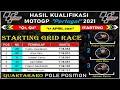 Hasil Kualifikasi MotoGP Portugal 2021 dan STARTING GRID MotoGP Portugal ~ QUARTARARO POLE POSITION