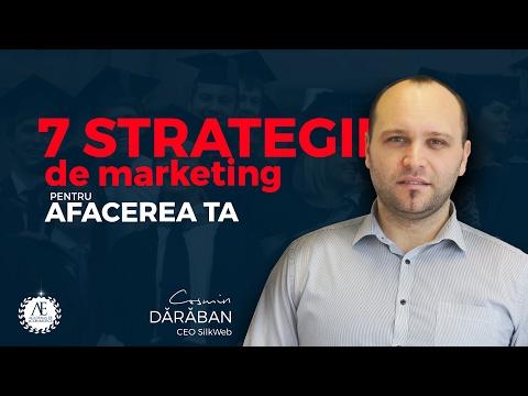 7 Strategii De Marketing Online Pentru Afacerea Ta