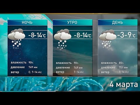 Прогноз погоды на 4 марта