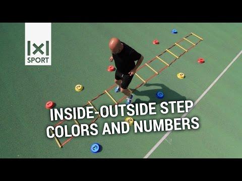 Hand Eye Coordination Tennis Ball Drills The Next Lev