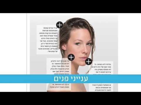 Haaretz- new features
