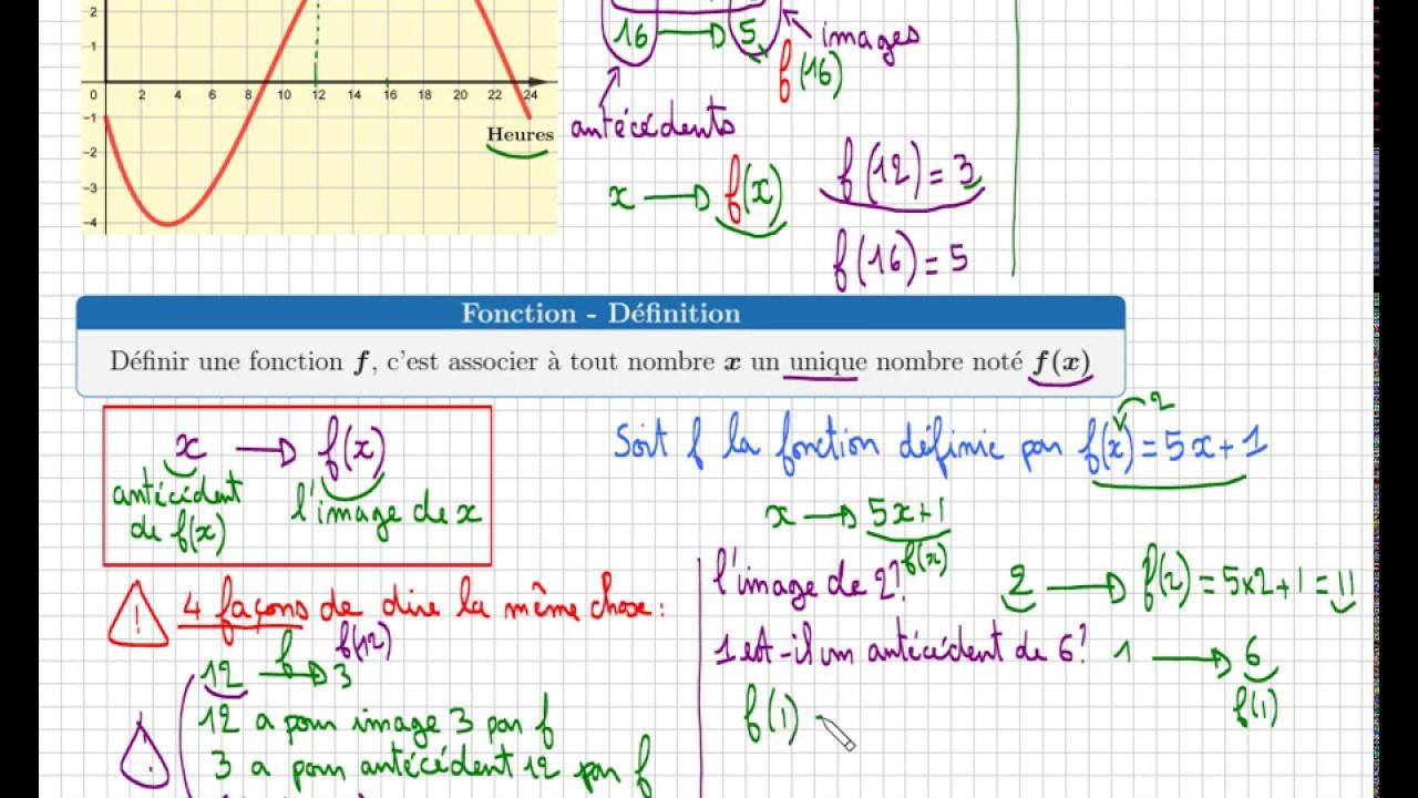 Cours Notion De Fonction F X Image Antecedent Troisieme Youtube