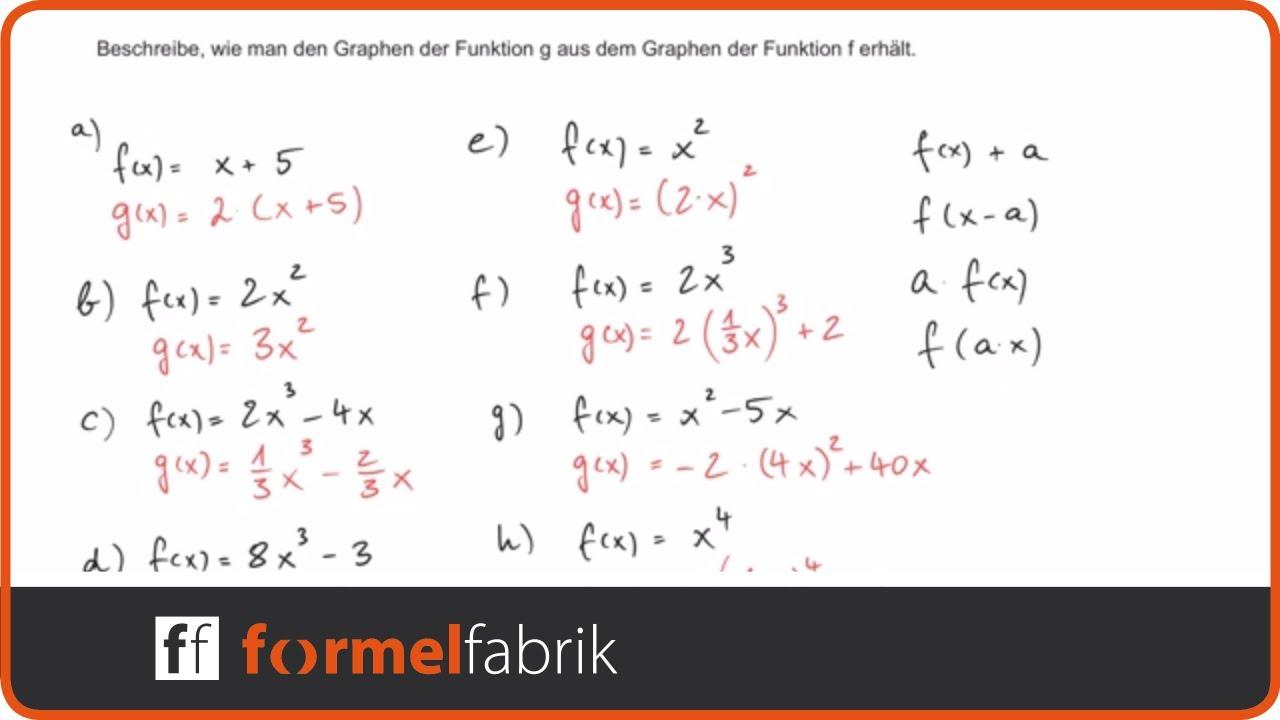 Schön Transformationen Von Funktionen Praxis Arbeitsblatt Bilder ...