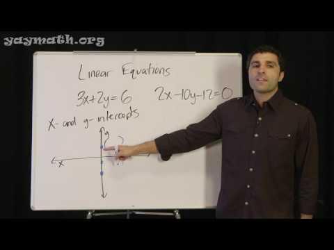 Algebra – Linear Equations