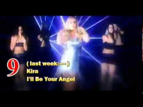 2003 UK Singles Chart - 1/3/2003 - 9 years ago this week
