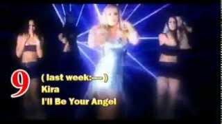 2003 uk singles chart 1 3 2003 9 years ago this week