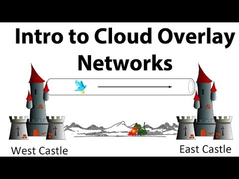 Introduction To Cloud Overlay Networks - VXLAN