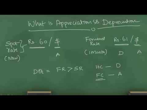 What is Appreciation and Depreciation in Direct Quote